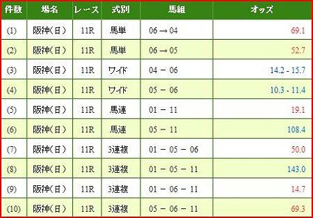 a.大阪杯.2