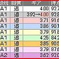 写真: a.富山競輪10R