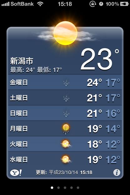 写真: 天気予報